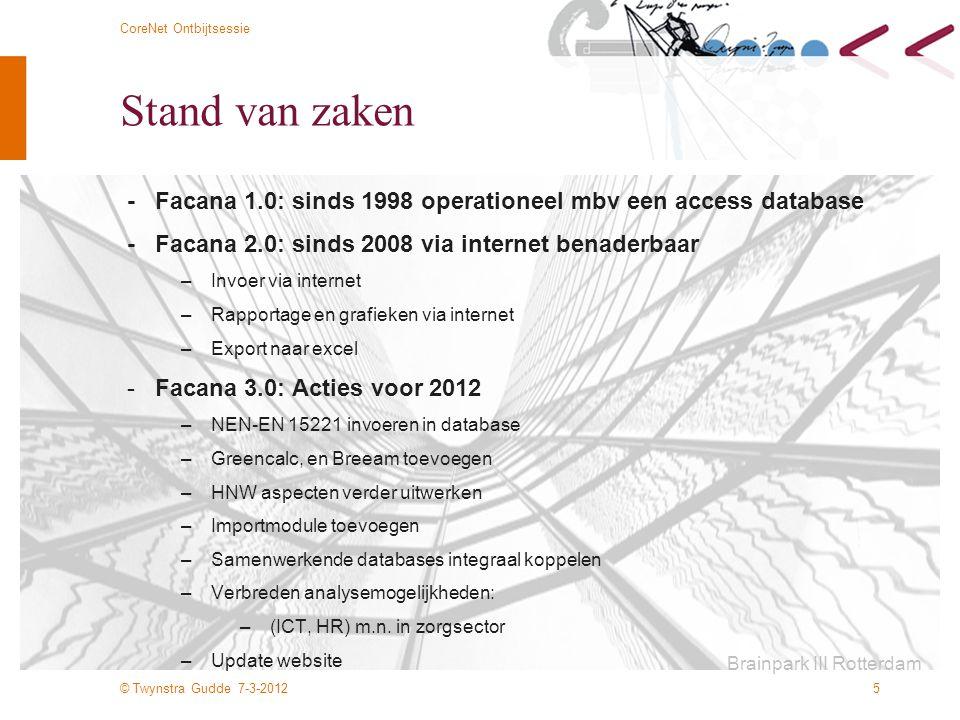 Brainpark III Rotterdam
