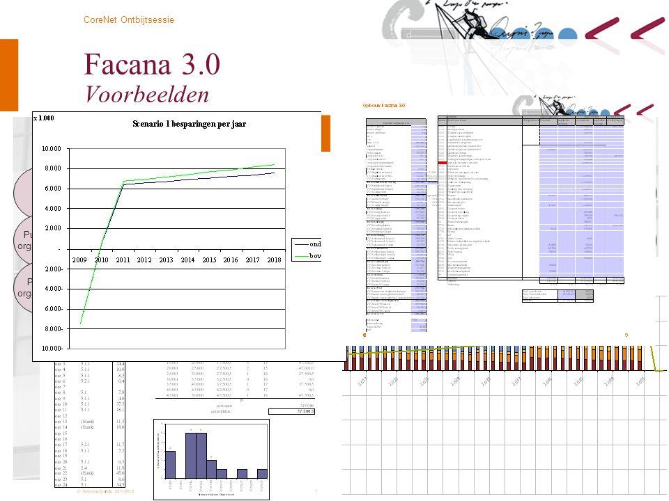 Facana 3.0 Voorbeelden Facana Portfolio