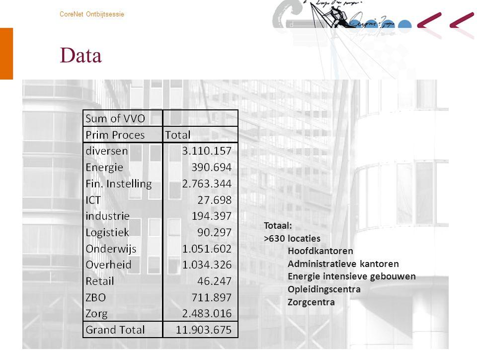 Data Totaal: >630 locaties Hoofdkantoren Administratieve kantoren