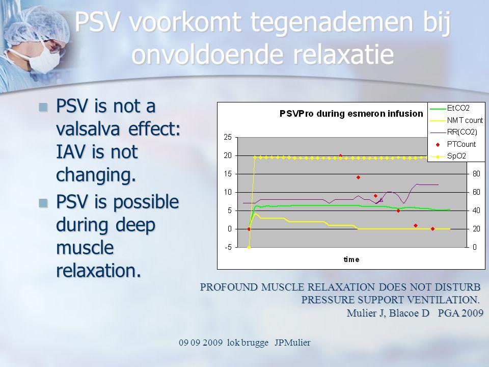 PSV voorkomt tegenademen bij onvoldoende relaxatie