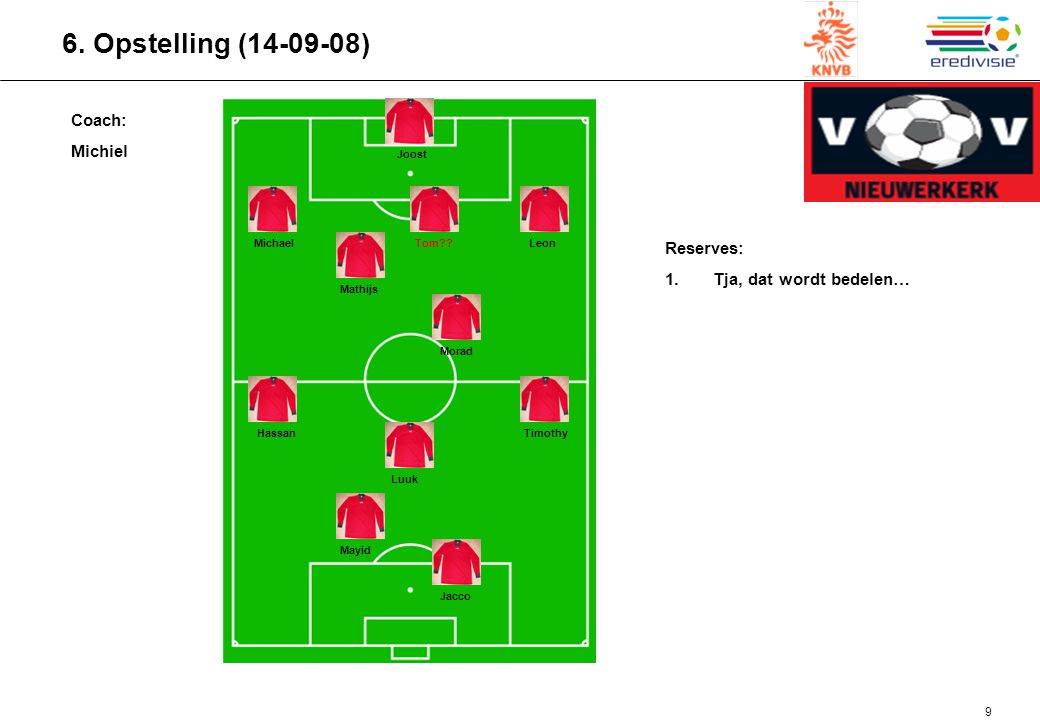 6. Opstelling (14-09-08) Coach: Michiel Reserves: