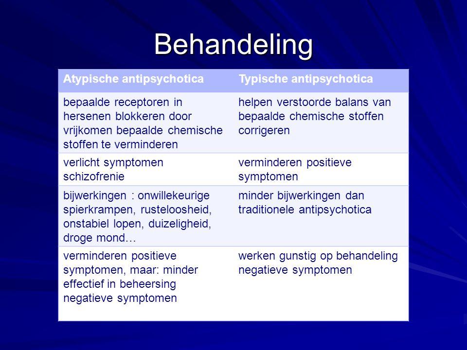 Behandeling Atypische antipsychotica Typische antipsychotica