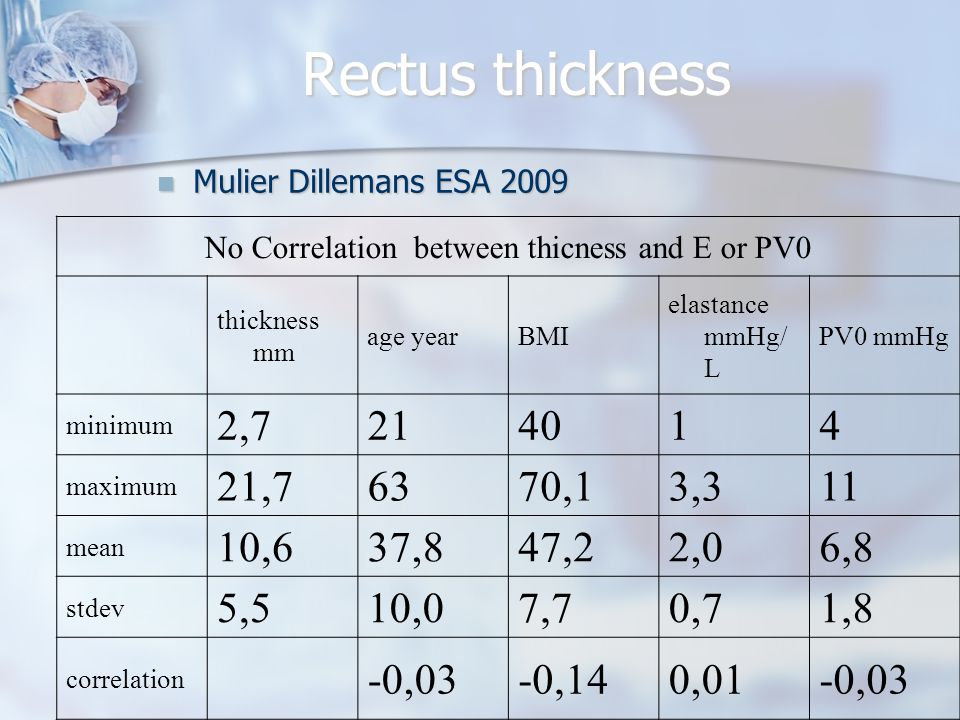 No Correlation between thicness and E or PV0