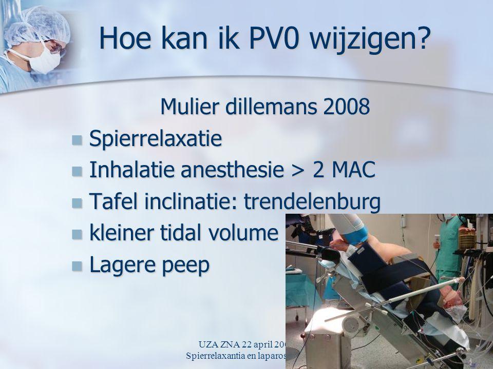 UZA ZNA 22 april 2009 Spierrelaxantia en laparoscopie