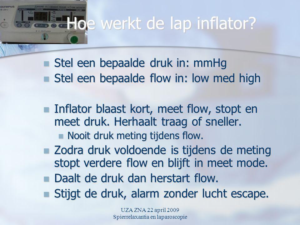 Hoe werkt de lap inflator