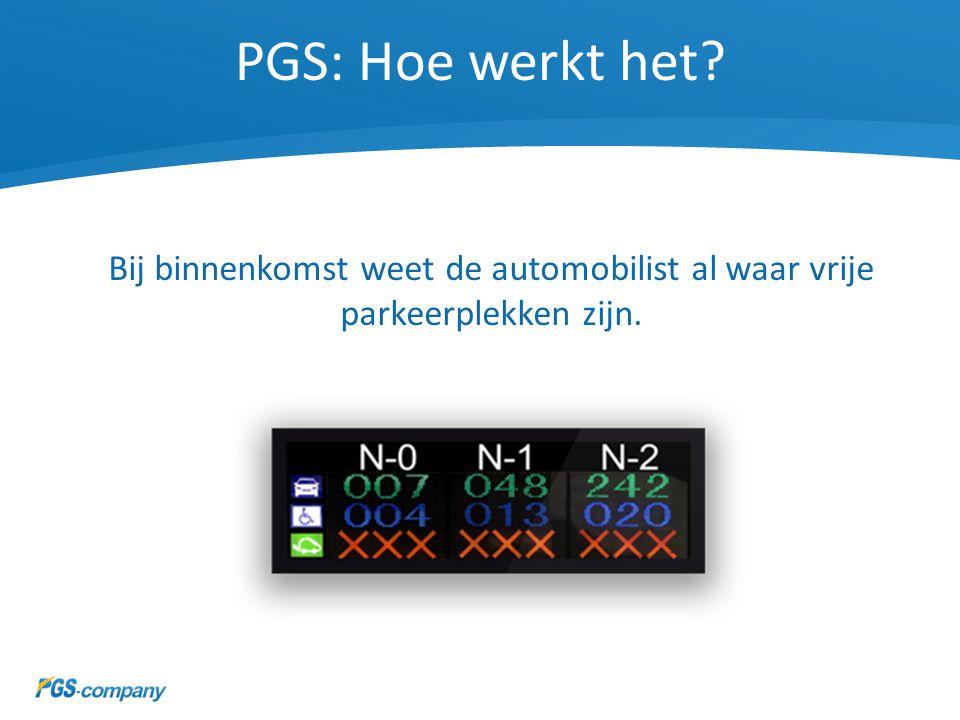 PGS: Hoe werkt het Bij binnenkomst weet de automobilist al waar vrije parkeerplekken zijn.