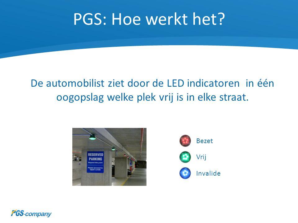 PGS: Hoe werkt het De automobilist ziet door de LED indicatoren in één oogopslag welke plek vrij is in elke straat.