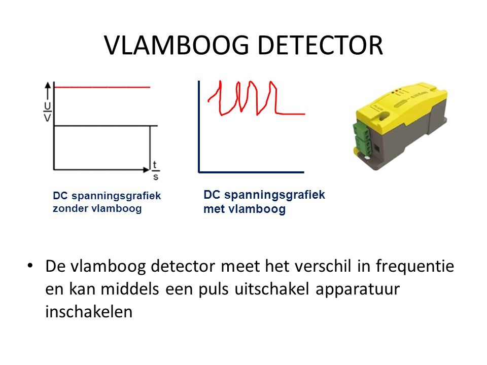 VLAMBOOG DETECTOR DC spanningsgrafiek. zonder vlamboog. DC spanningsgrafiek. met vlamboog.
