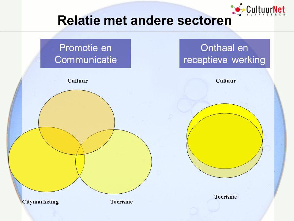 Relatie met andere sectoren