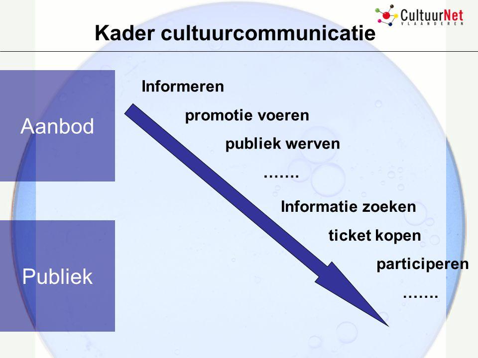 Kader cultuurcommunicatie