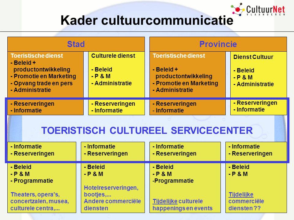 Kader cultuurcommunicatie TOERISTISCH CULTUREEL SERVICECENTER