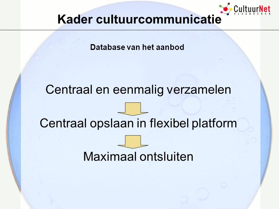 Kader cultuurcommunicatie Database van het aanbod