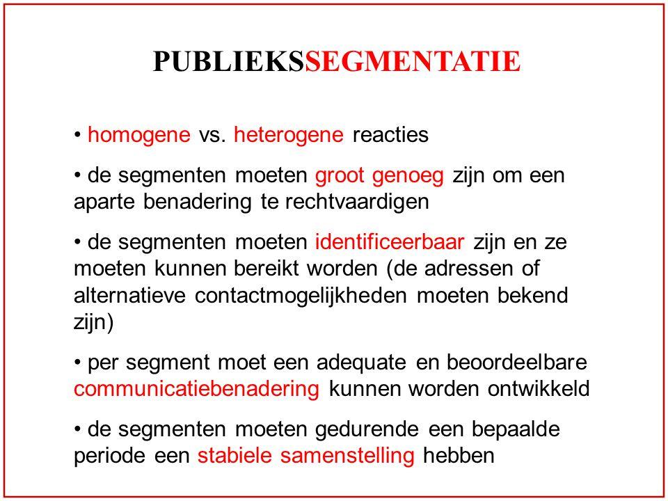 PUBLIEKSSEGMENTATIE • homogene vs. heterogene reacties