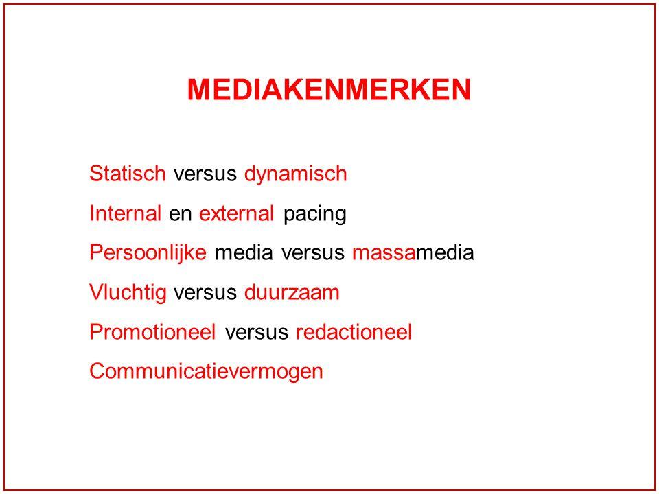 MEDIAKENMERKEN Statisch versus dynamisch Internal en external pacing