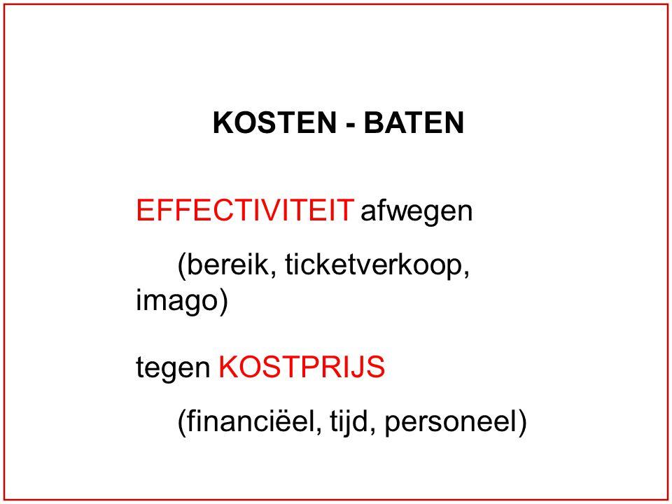 KOSTEN - BATEN EFFECTIVITEIT afwegen. (bereik, ticketverkoop, imago) tegen KOSTPRIJS.