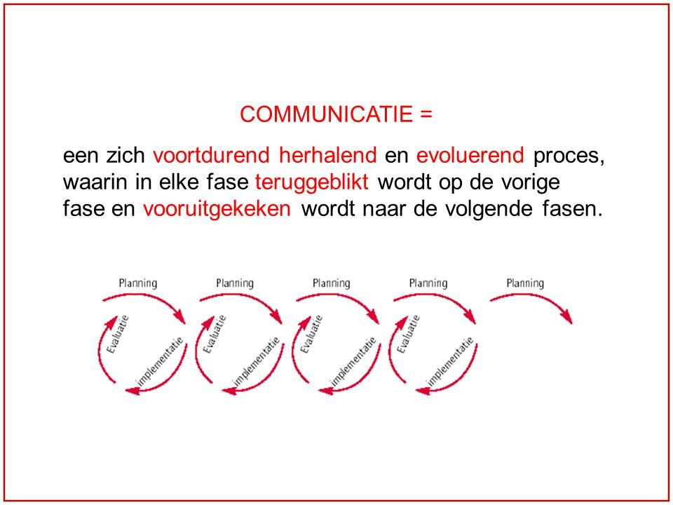 COMMUNICATIE =