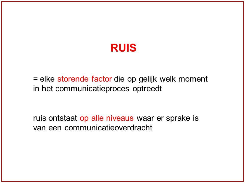 RUIS = elke storende factor die op gelijk welk moment in het communicatieproces optreedt.