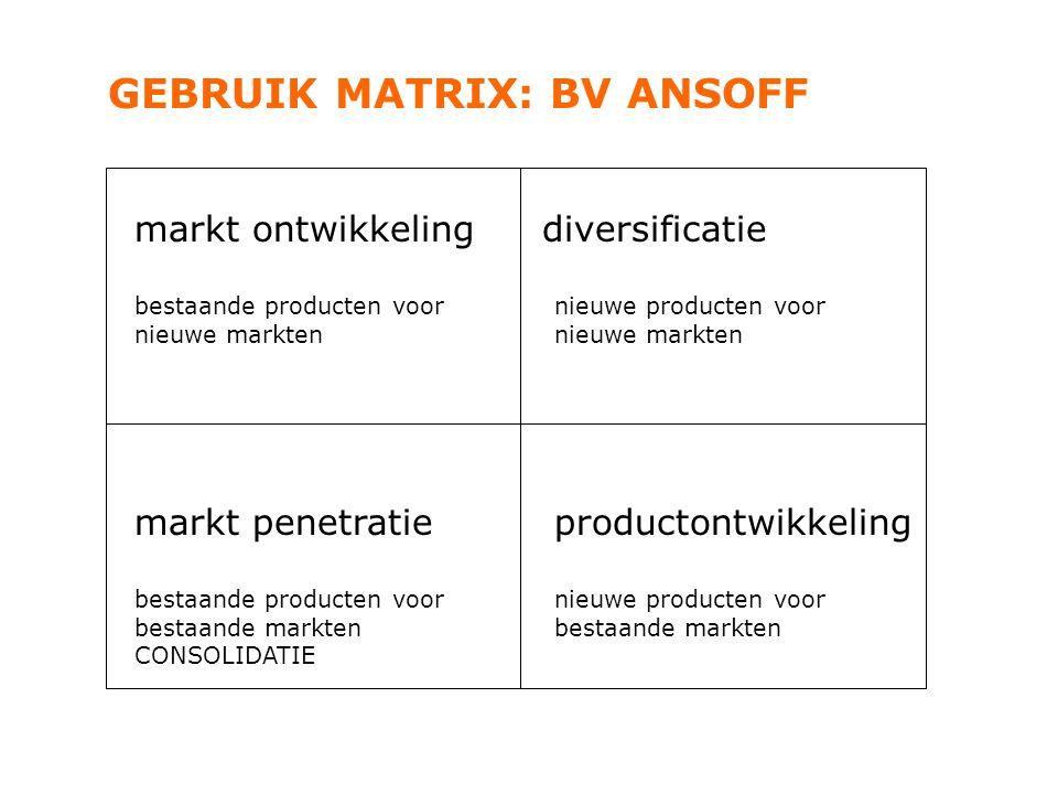 GEBRUIK MATRIX: BV ANSOFF