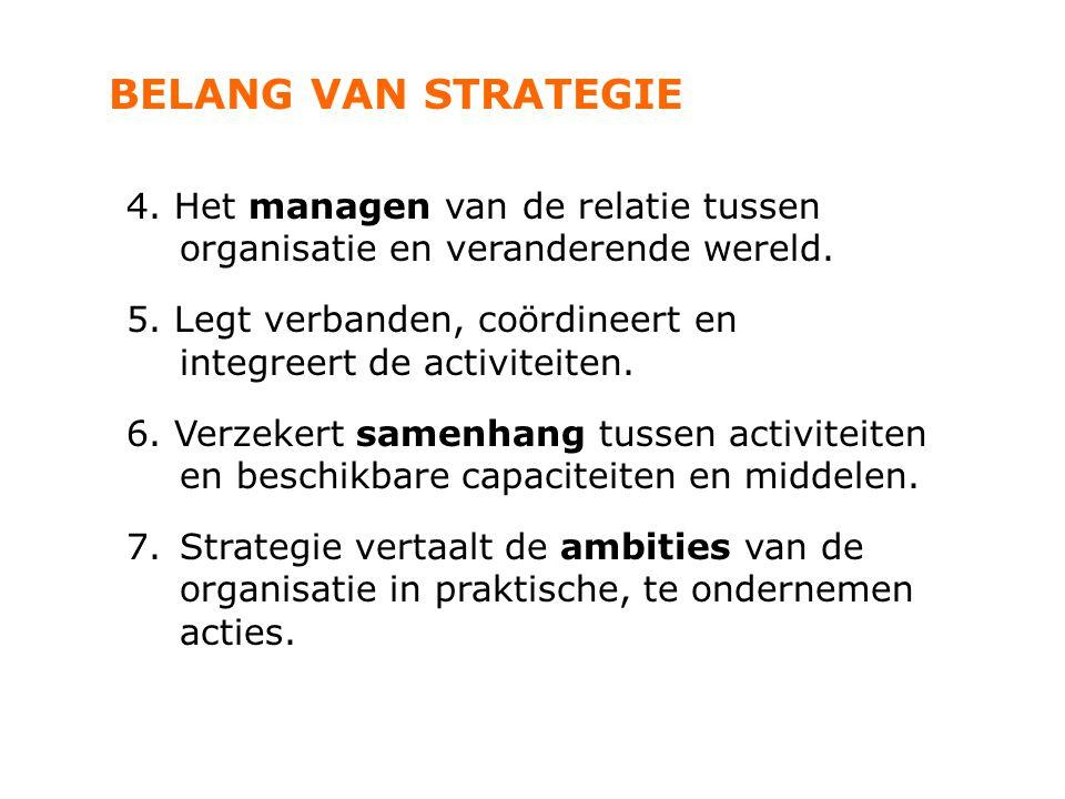 BELANG VAN STRATEGIE 4. Het managen van de relatie tussen organisatie en veranderende wereld.
