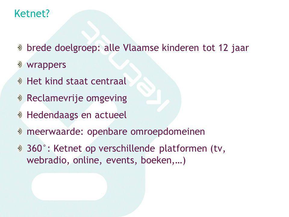 Ketnet brede doelgroep: alle Vlaamse kinderen tot 12 jaar wrappers