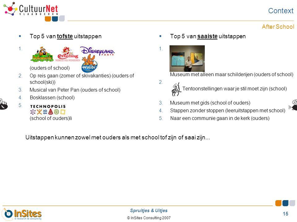 Context After School Top 5 van tofste uitstappen