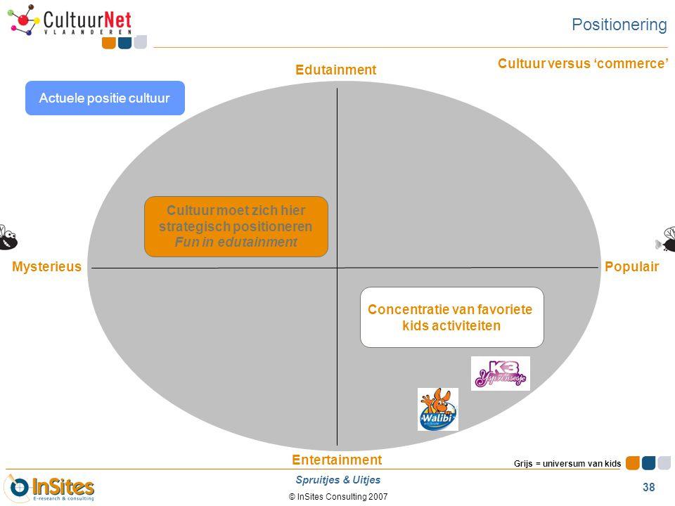 Positionering Cultuur versus 'commerce' Edutainment