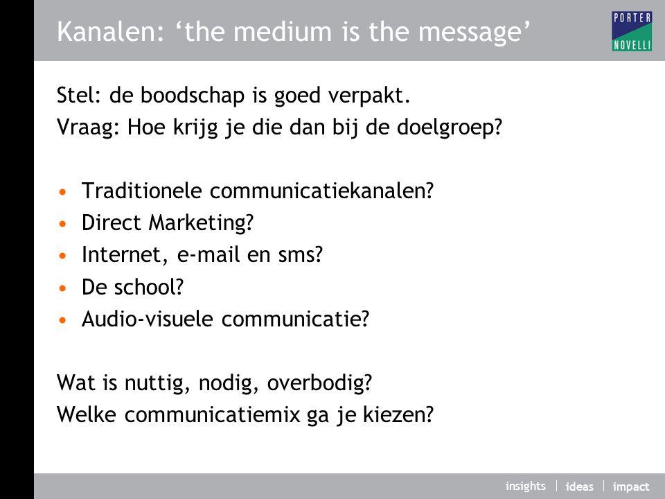 Kanalen: 'the medium is the message'