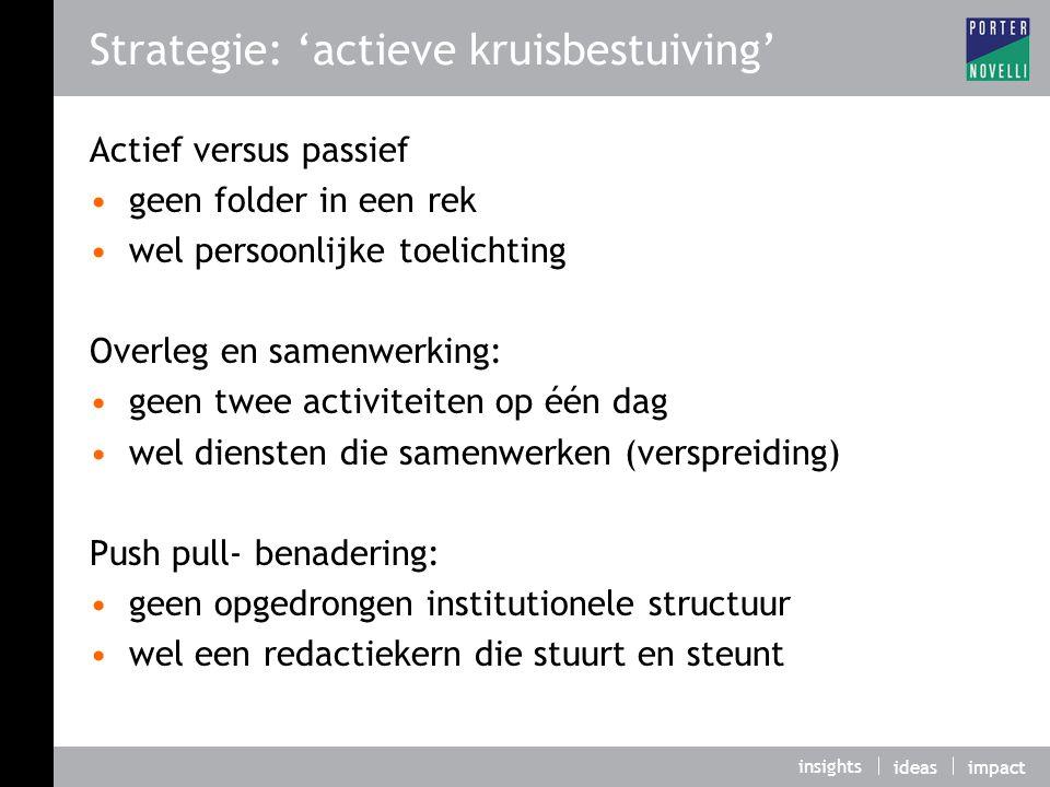 Strategie: 'actieve kruisbestuiving'