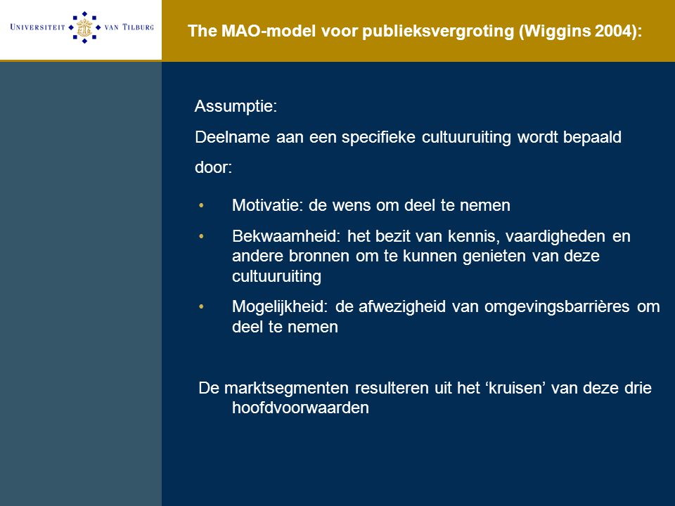 The MAO-model voor publieksvergroting (Wiggins 2004):