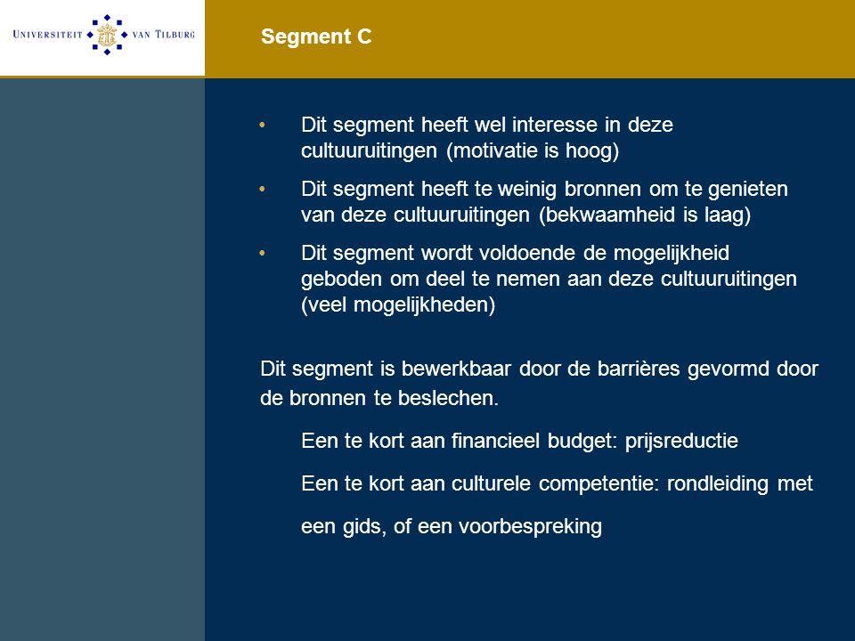 Segment C • Dit segment heeft wel interesse in deze cultuuruitingen (motivatie is hoog)