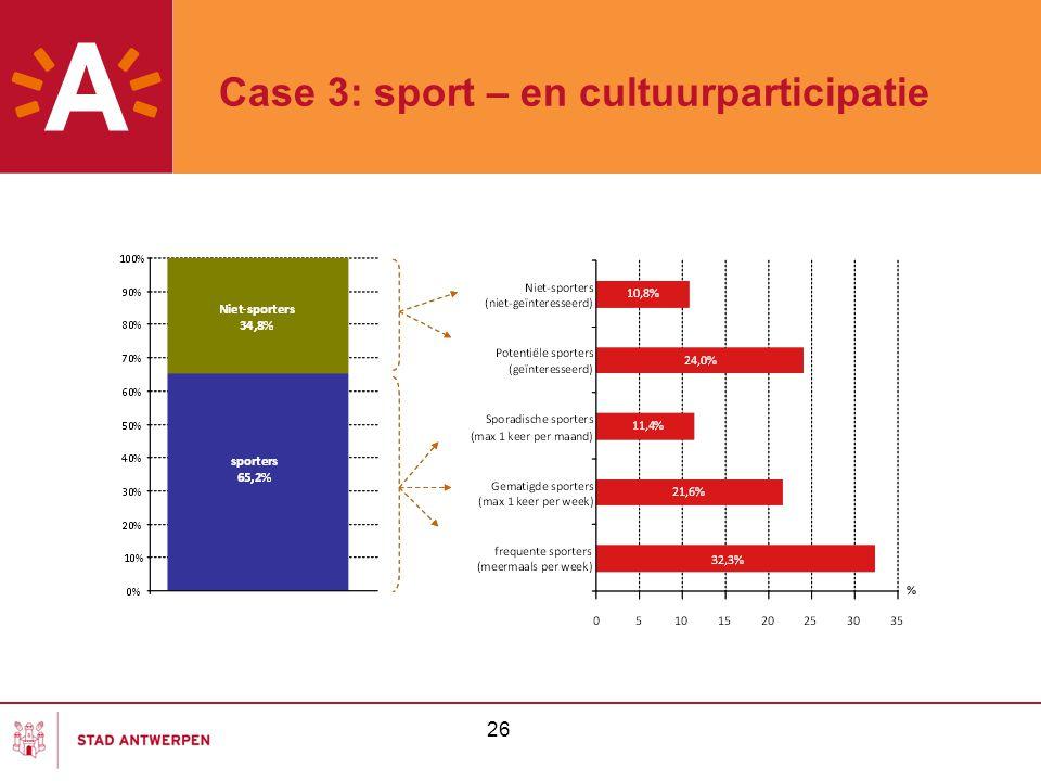 Case 3: sport – en cultuurparticipatie