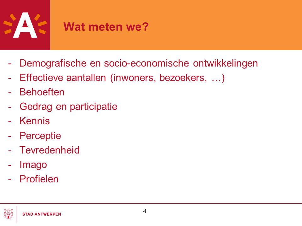 Wat meten we Demografische en socio-economische ontwikkelingen