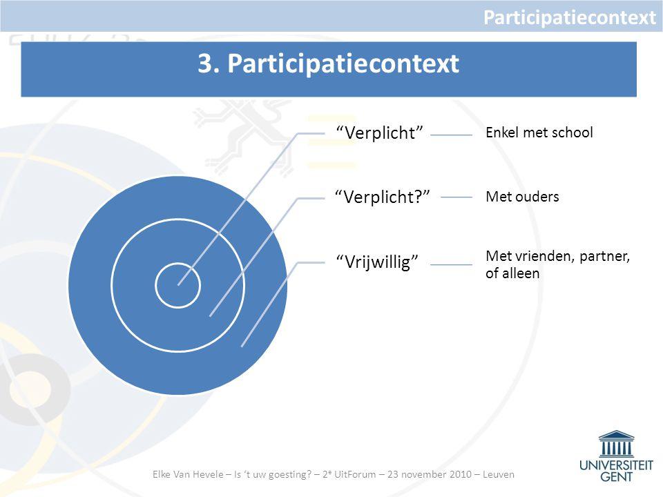 3. Participatiecontext Participatiecontext Verplicht Verplicht