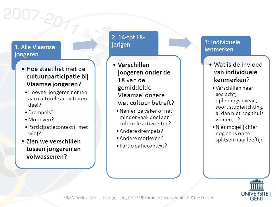 Hoe staat het met de cultuurparticipatie bij Vlaamse jongeren