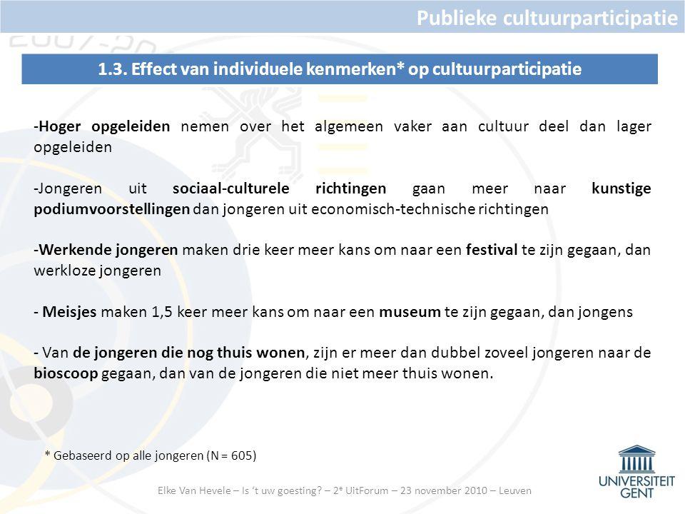 1.3. Effect van individuele kenmerken* op cultuurparticipatie