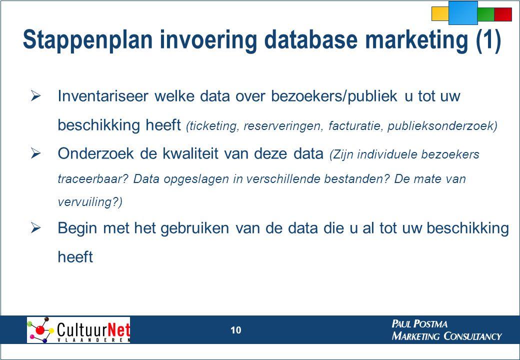 Stappenplan invoering database marketing (1)
