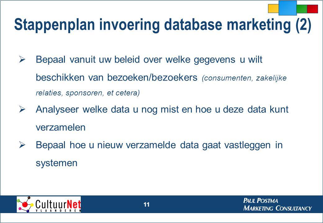 Stappenplan invoering database marketing (2)