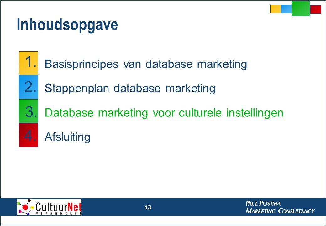 Inhoudsopgave 1. 2. 3. 4. Basisprincipes van database marketing