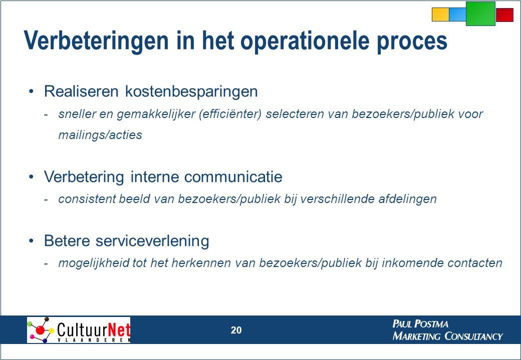 Verbeteringen in het operationele proces