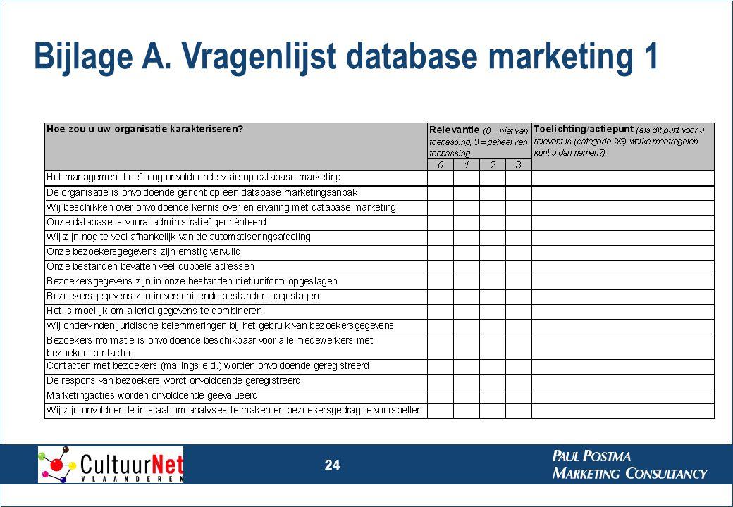 Bijlage A. Vragenlijst database marketing 1