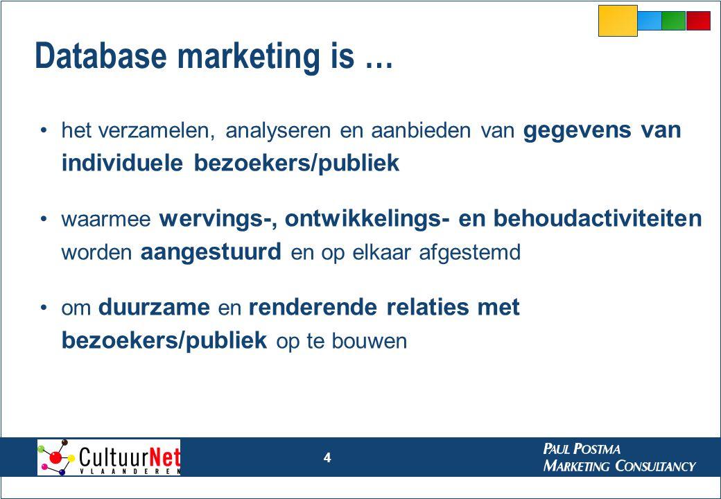 Database marketing is …