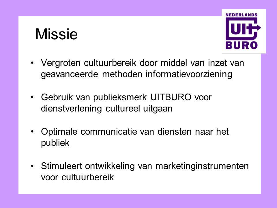 Missie Vergroten cultuurbereik door middel van inzet van geavanceerde methoden informatievoorziening.