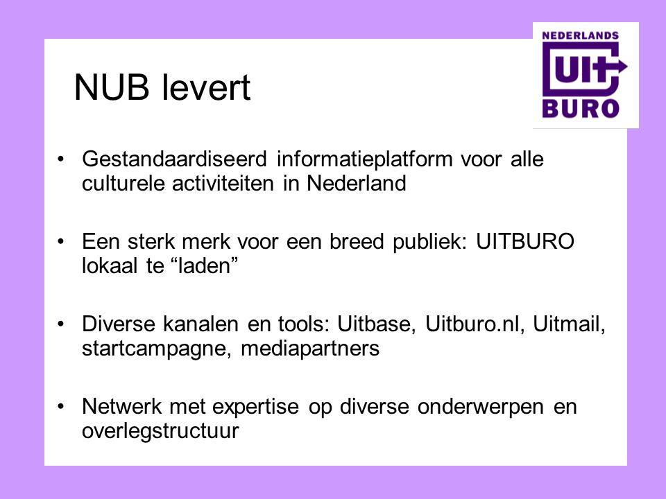 NUB levert Gestandaardiseerd informatieplatform voor alle culturele activiteiten in Nederland.