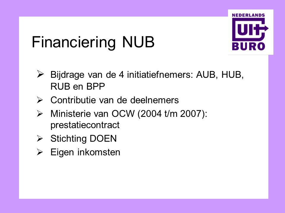 Financiering NUB Bijdrage van de 4 initiatiefnemers: AUB, HUB, RUB en BPP. Contributie van de deelnemers.
