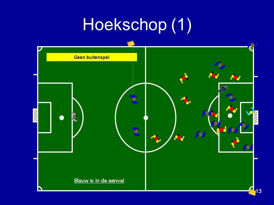 Hoekschop (1) Geen buitenspel Blauw is in de aanval