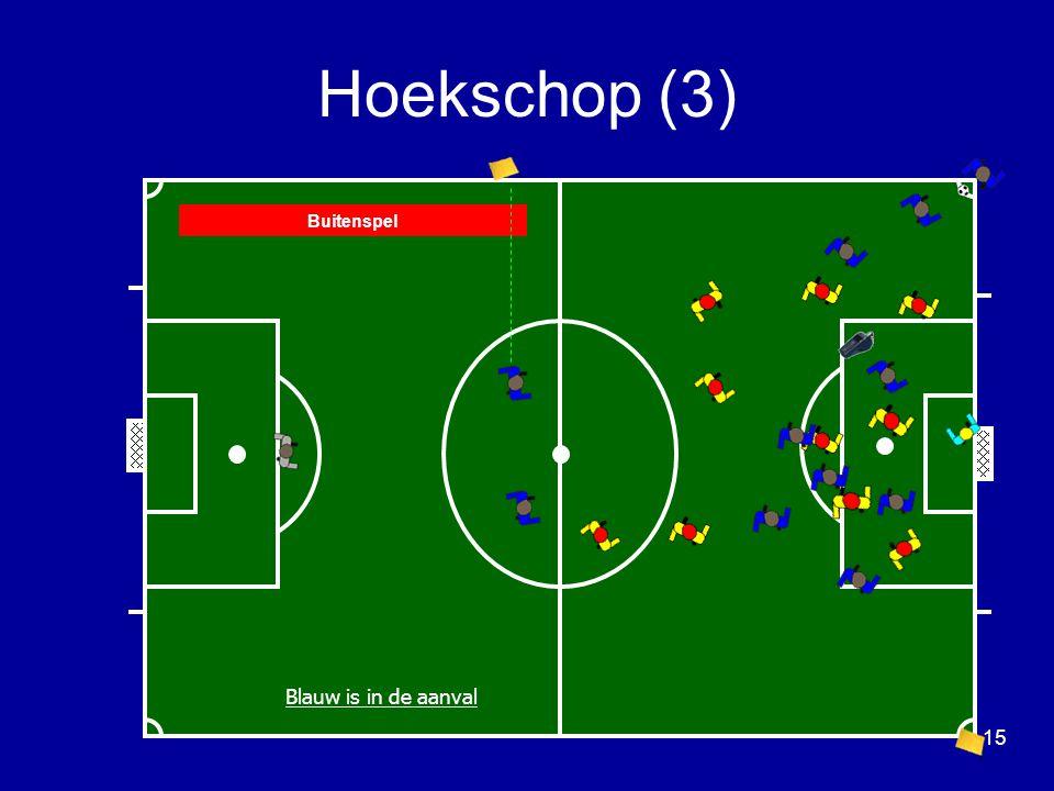 Hoekschop (3) Buitenspel Blauw is in de aanval