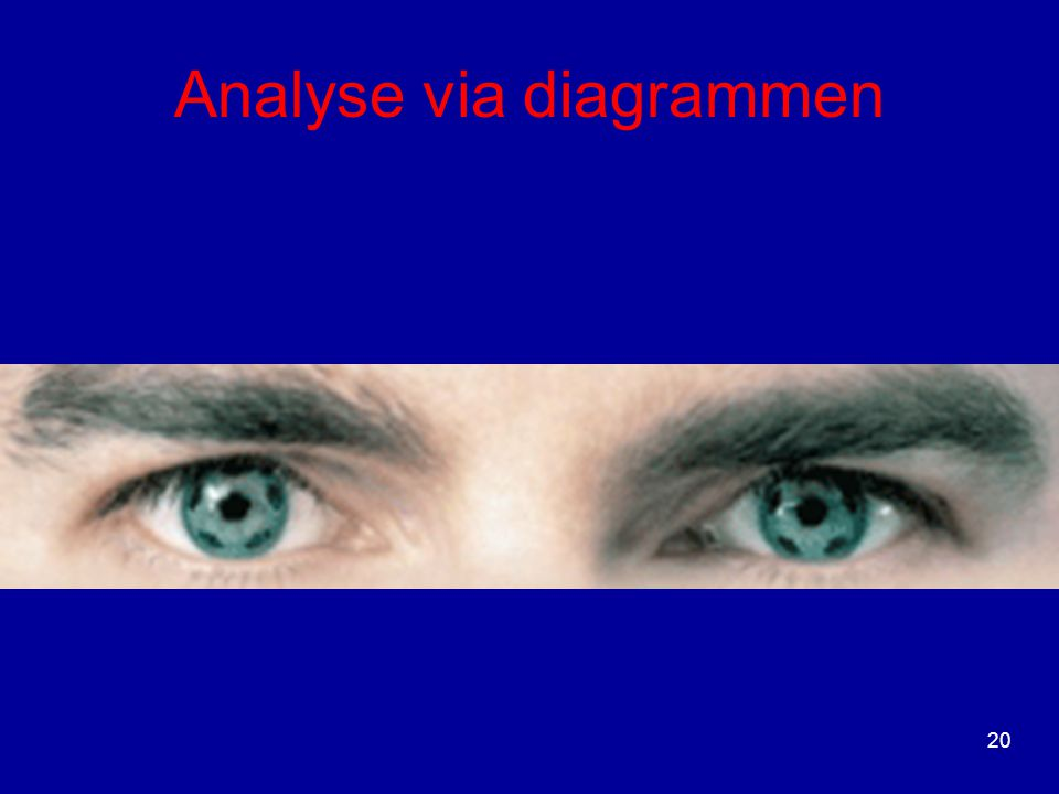 Analyse via diagrammen