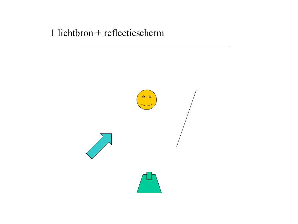 1 lichtbron + reflectiescherm