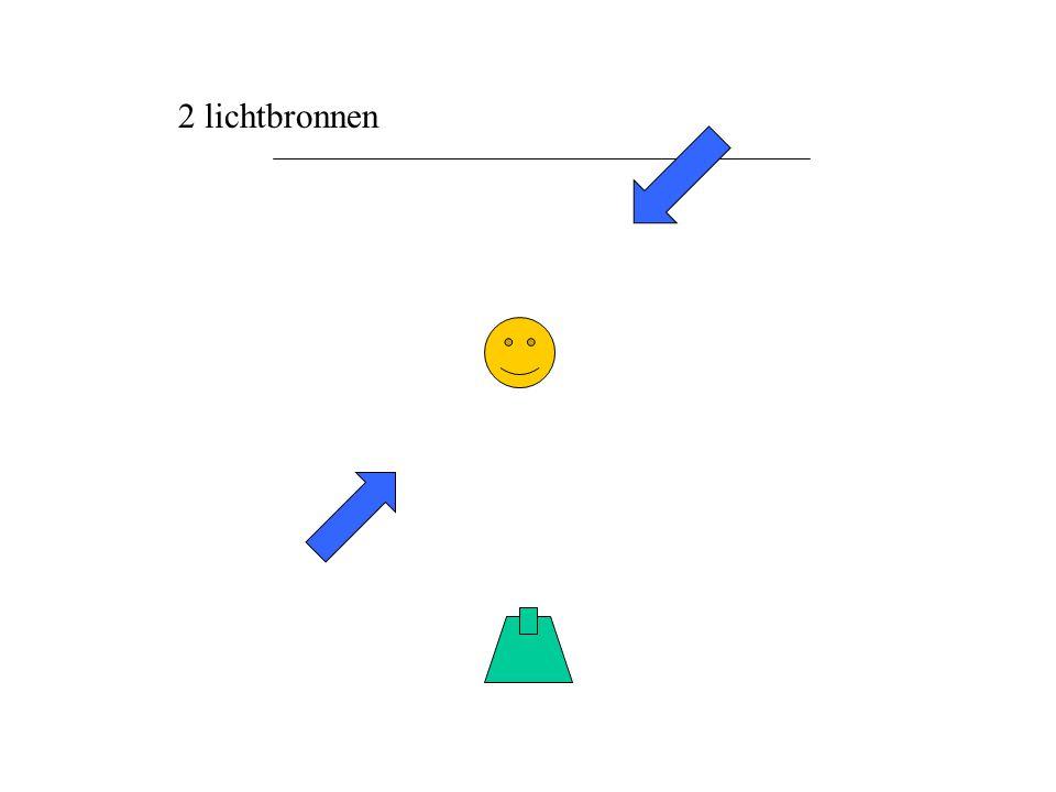 2 lichtbronnen