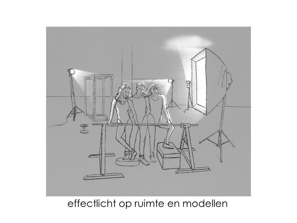 effectlicht op ruimte en modellen